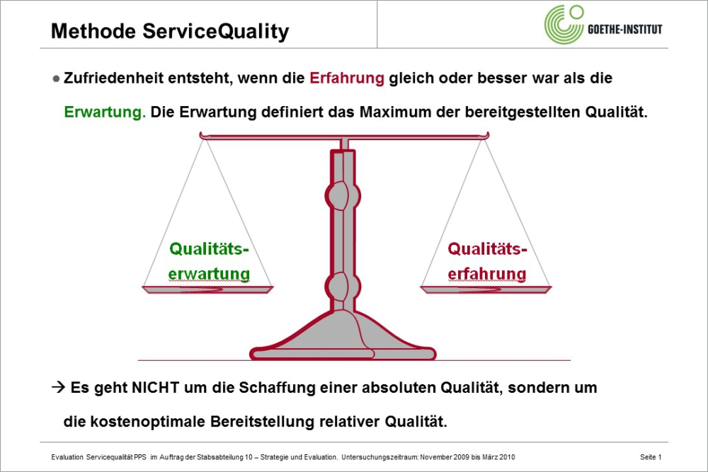 Dienstleistungsqualitaet-Goethe-Institut-01